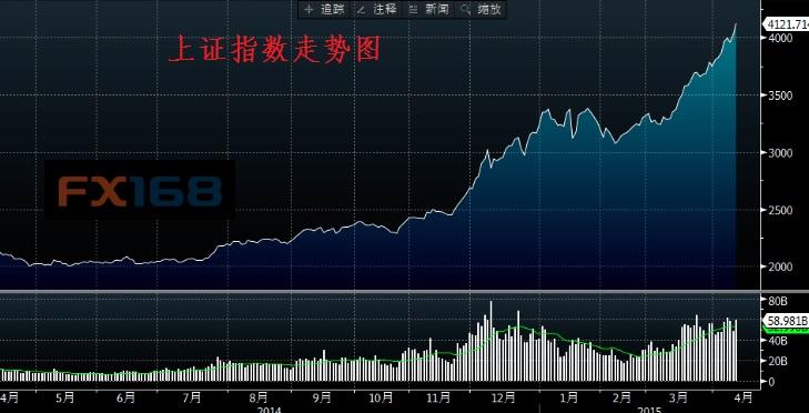 来自华尔街的警示:美股的牛市可能快到头了