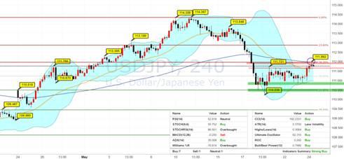 郭凯:澳币回吐本周涨幅 欧元 英镑有望反转还是分化?