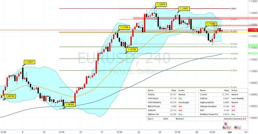 郭凯:六月基本面推动力已经出现 市场走势全然不同!