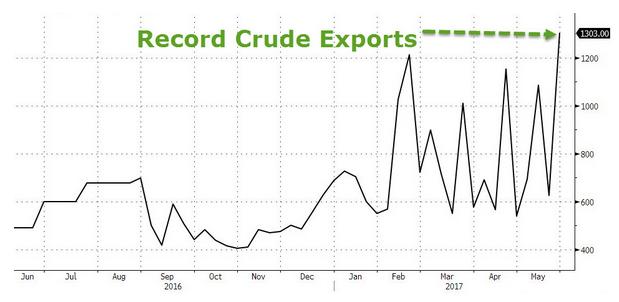 """逆向投资""""最准""""分析师:现货升水即将达成 油价最高暴涨72%"""
