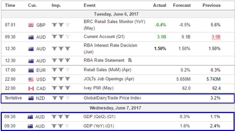 郭凯:市场关注RBA