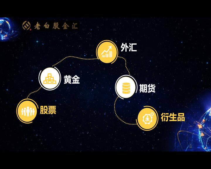白洪志:黄金区间震荡,飓风推升油价