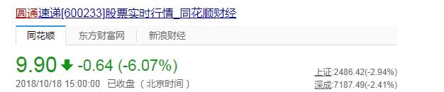 回国两个月后,刘强东突然宣布一个大消息……