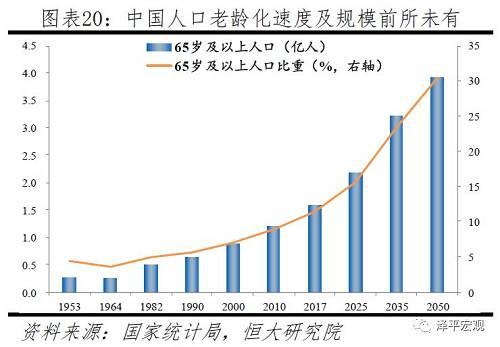 渐走渐近的人口危险——中国生育报告2019(上)