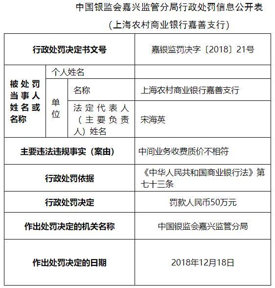 上海农商走嘉善支走作凶收费 中间营业收费质价不符