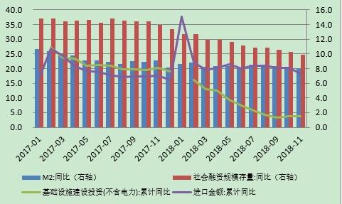 2019年国家经济指标_南宁2019年1 3月国民经济运行主要经济指标