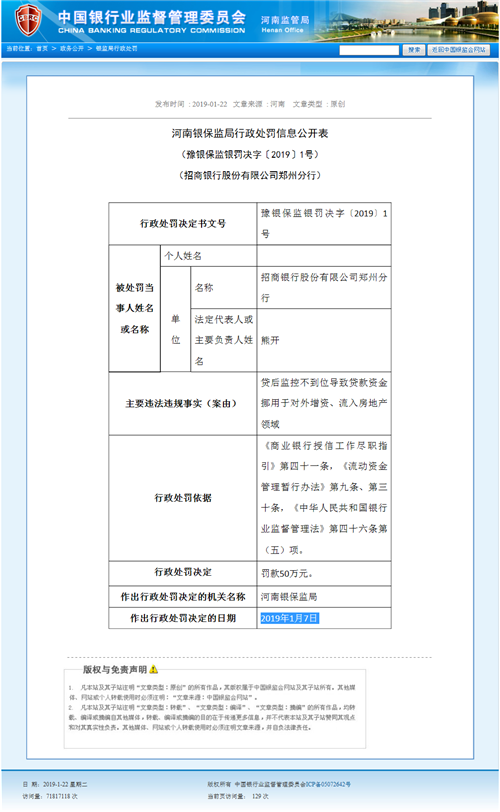 河南银保监局开出2019首张罚单 招商银行郑州分行贷款流入房地产被罚50万
