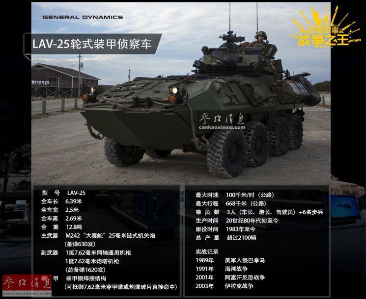 资料图片:英国BAE系统公司研发的新型ACV两栖战车。(图片来源于网络)