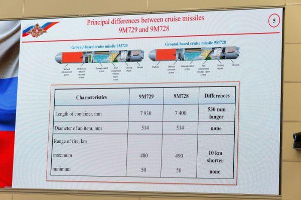 """资料图片:俄军展示的9M729巡航导弹发射筒及""""伊斯坎德尔""""-M导弹发射车。(法新社)"""