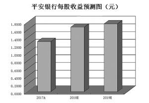 春节前最后一波红包机会可期北上资金连续三日加仓低估值权重股
