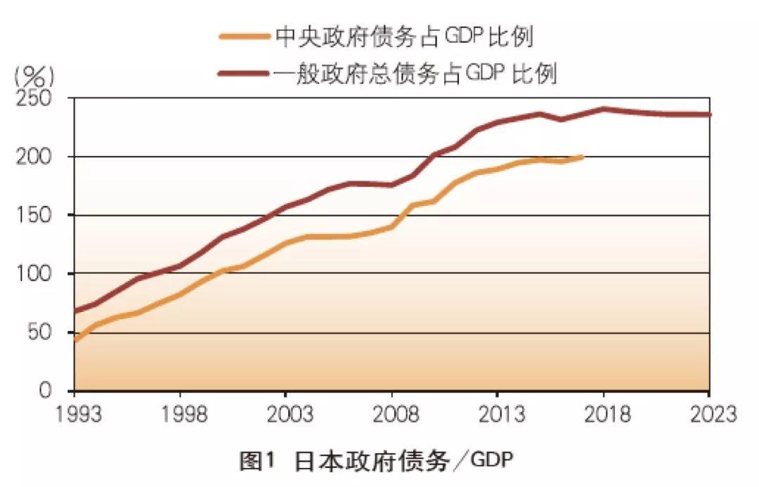 2019中日经济对比_中国与世界经济增速比较图(2017-2019E),根据世界银行数据绘制-...
