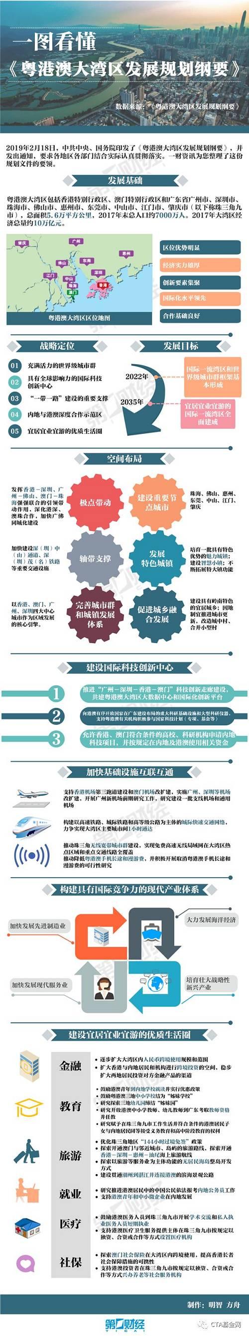 广州研究设立期货交易所 碳排放为首个品种