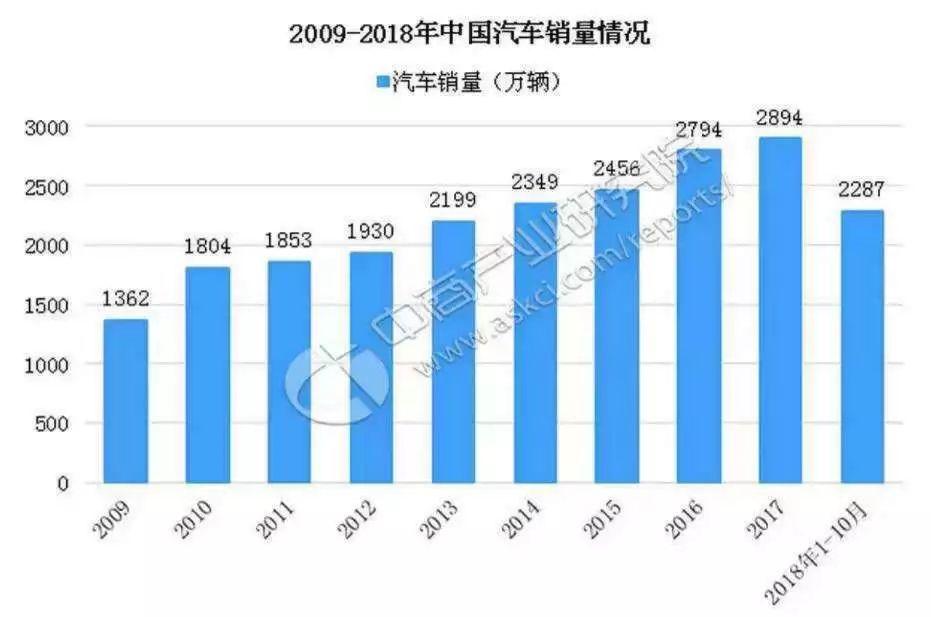 突发,重大信号释放,中国将大规模调整经济布局!