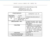河南延津農商銀行購買理財未對用款企業統一授信被罰款30萬元