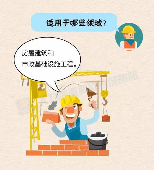 图解!建筑工人实名制管理,先签劳动合同后入场!