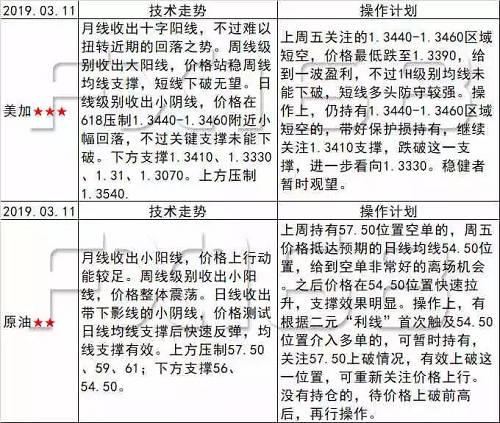 日本考虑对韩添征关税 | 阿里巴巴拟46.6亿元入股申通