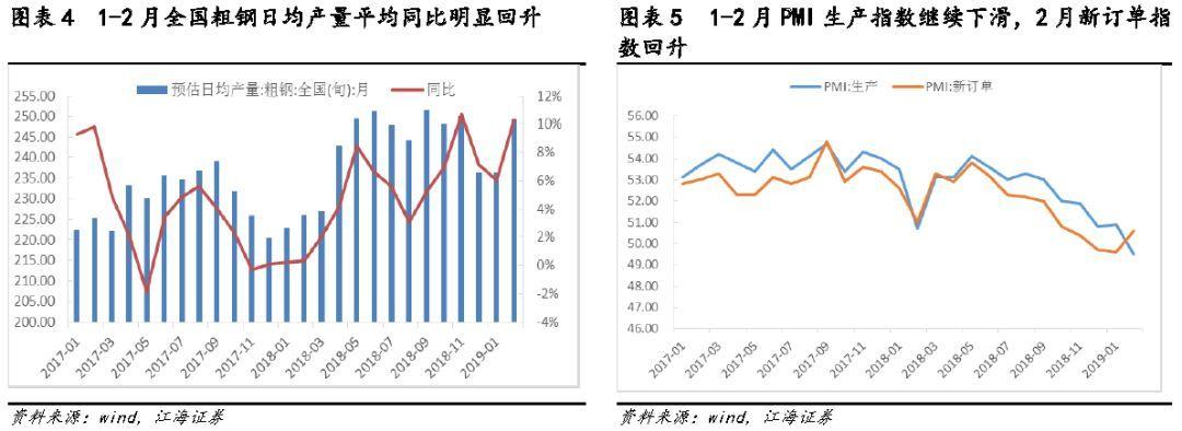 股债联动减弱,利率底部逐步抬升――江海证券资管部债券日报20190313