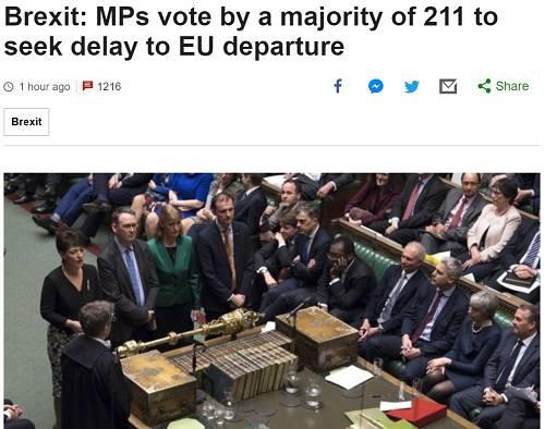 (北京时间3月15日五点BBC报道:英国议会以211票优势同意延迟脱欧期限)