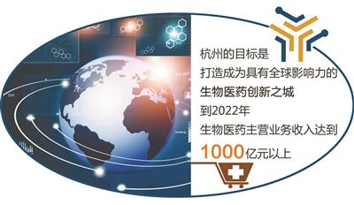 梦之城平台杭州有了全国首个医药产品上市许可转化平台