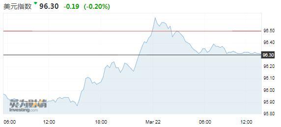 英镑获得微弱喘息机会,硬脱欧风险仍存宜采取观望模式