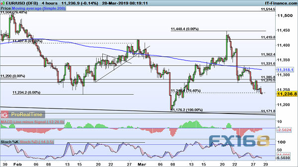 美元逼近半个月高位欧元、英镑及日元技术前景分析