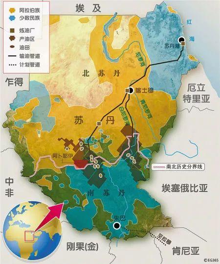 至于第二次内战则是因为石油大发现和大开发。