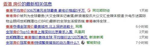 重磅!全球购房压力最大城市不是香港?张大伟