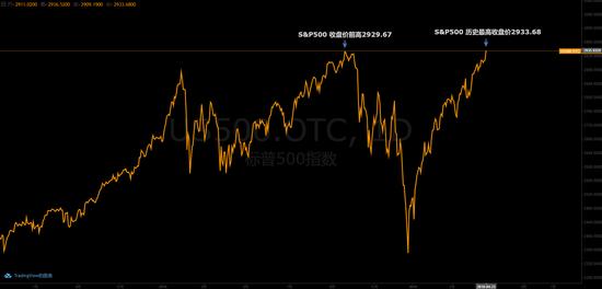 德银:美股快涨到头了,二季度想想怎么保住收益吧