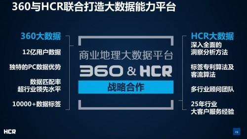 """重磅!HCR慧辰資訊攜手360推出大數據能力平臺""""智能商業地理能力平臺"""""""
