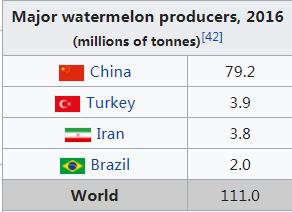 14亿人口腹之欲和中国农业产量之谜探讨