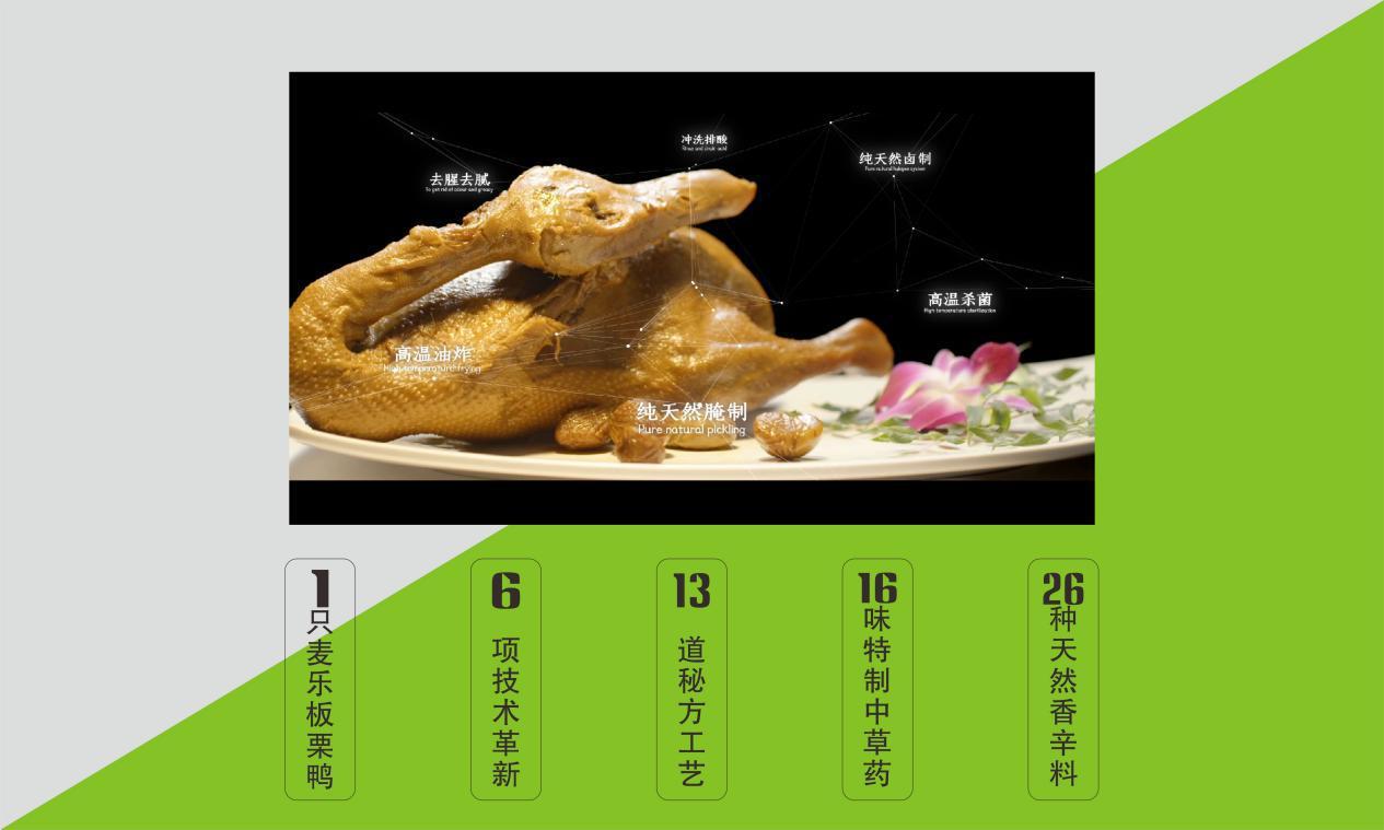 麦乐板栗鸭创始人马海龙:一年150家店,我凭什么敢追周黑鸭