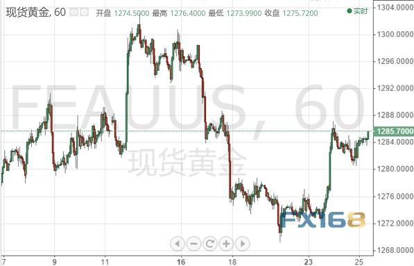 欧洲政局不稳、全球经济放缓忧虑如影随形 黄金还有逾100美元上涨空间?