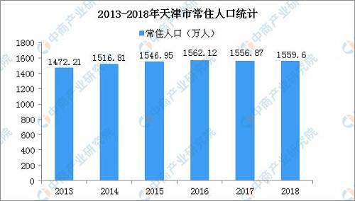 来源:中商产业钻研院