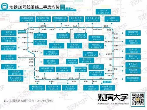 房地产税逐步落地?北京房价受影响?
