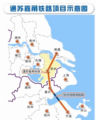 浙江杭州湾将建跨海铁路大桥