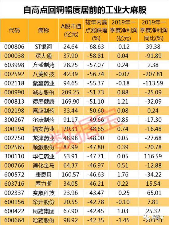 龙虎榜追踪 12股被资金净买入