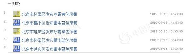 北京多区发布雷电和冰雹预警 降雨将影响晚高峰