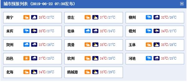 广西强降雨再袭 北部中部局地有大暴雨