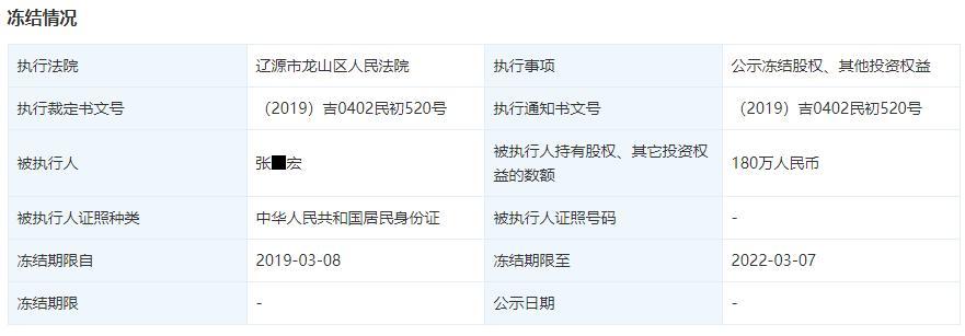 东辽农商村镇银行原行长获刑 挪用银行700万元炒股