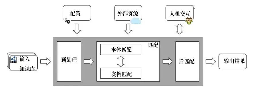 """无押金一元微信麻将群:【知识圈】学会这三""""看""""选择好隔音不再难"""