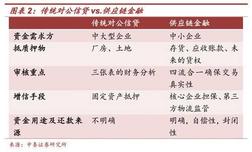 东莞市鼎通精密科技股份有限公司成立于2003年_理财范的钱还能要回吗