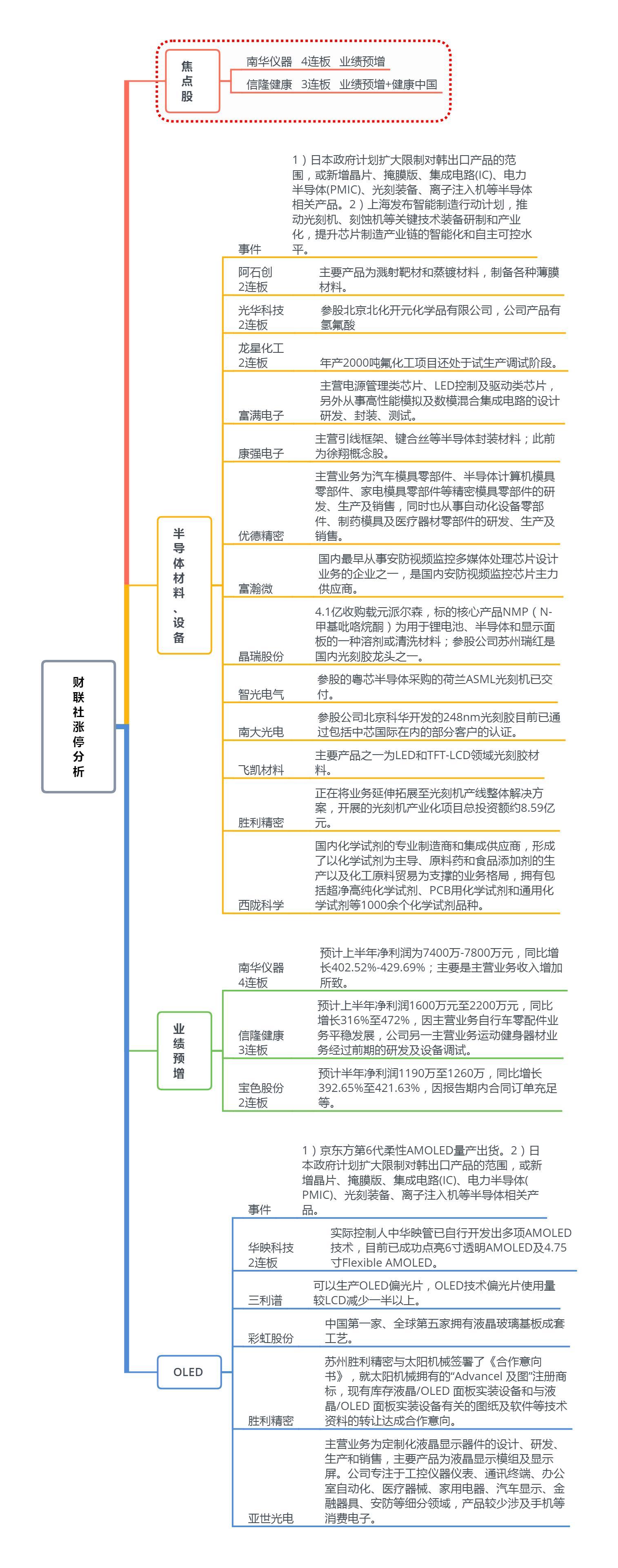 【财联社午报】题材轮动较快 持续性不足