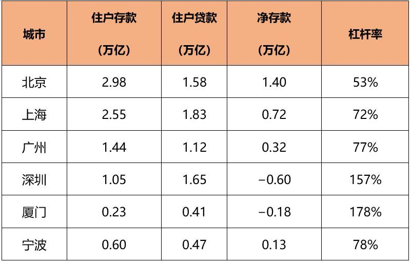 深圳人口平均年龄_深圳人口密度全国第一 ,人口平均年龄32.5岁