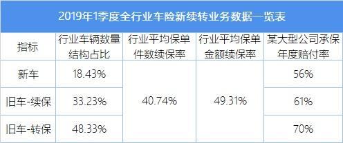 车险反思录:中国车险与世界级车险公司的差距在哪?