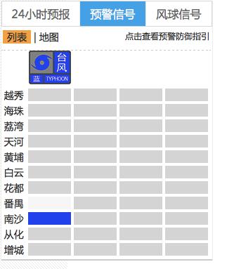 南沙台风预警升级为蓝色!广州港已出现7级阵风,最强降水晚上开始