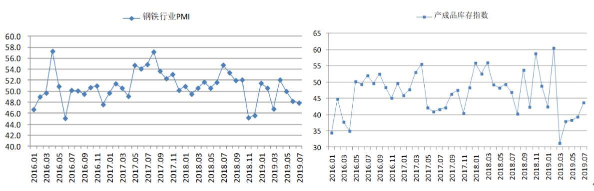 云数据:交割月临近减仓爆棚 燃油和甲醇领涨