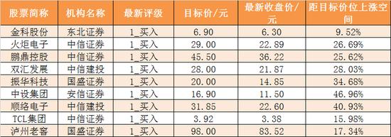 14日资金路线:主力资金净流出45亿 龙虎榜机构抢5股