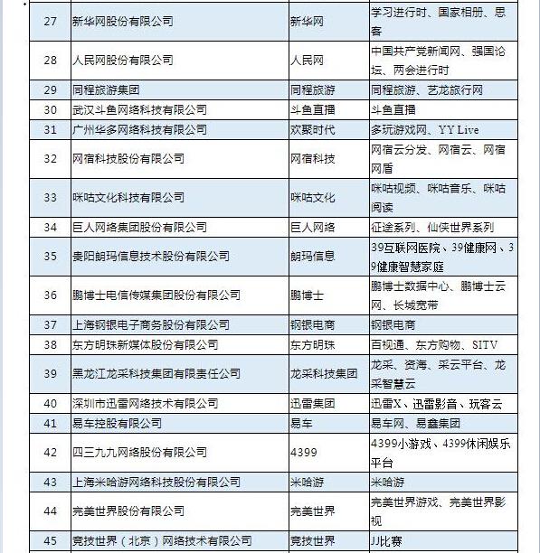 """智联招聘荣获""""中国互联网企业100强"""",领跑招聘行业"""