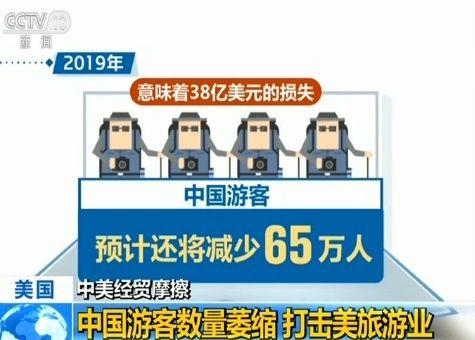 这家研究公司估算,去年中国游客大幅下降导致游客消费支出减少20亿美元。今年中国游客预计还将减少65万人,又意味着38亿美元的损失。尽管这些数字之于美国20万亿美元的经济总量可能不起眼,但是在经济放缓的大背景下,对地方经济来说意义重大,对那些倚仗旅游业的小企业来说,更为重要。另据美国官方统计,2018年赴美中国游客数量比上一年减少6%,15年来首次出现下滑。对此,美国旅游业方面的专家认为,游客数量的减少是肉眼可见的,因而从经济角度看,政府越早结束贸易争端越好。不过也有不少旅游从业者对未来抱有信心。美国旅游协会董事会主席埃利奥特·弗格森说,尽管经济风险是真实的,但长期来看,利益和需求仍存在,会全力以赴,期望局势得以扭转。