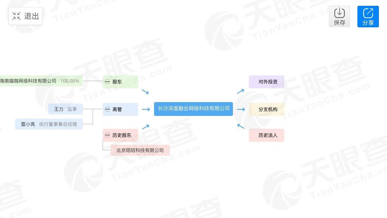 AI换脸App ZAO修改用户协议:用户内容不会用作他用